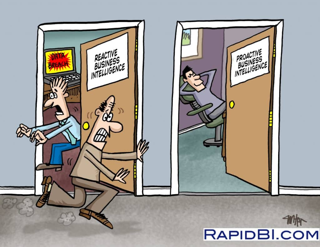 reactive business intelligence cartoon - 2 doors one showing reactive work, the other showing proactive planning